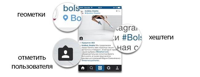 Планирование или как накрутить подписчиков в instagram