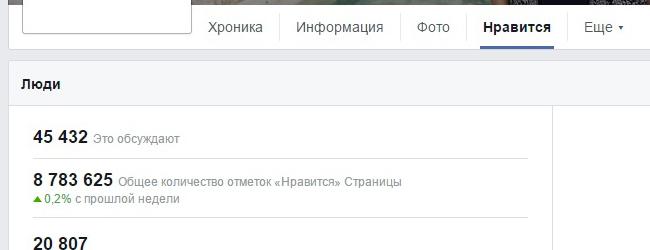 накрутка лайков в facebook