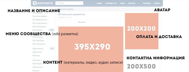 Онлайн-развитие вконтакте